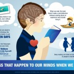 10 Things That Happen to Our Minds When We Read
